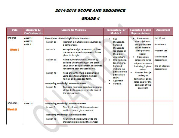 Grade 4 Scope and Sequence