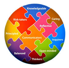 Learner Profile World